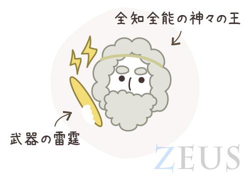 ゼウス画像