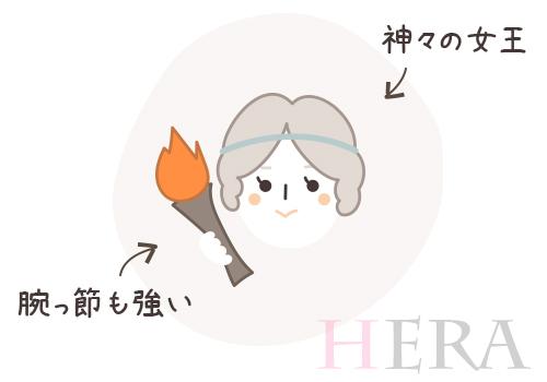 ヘーラー画像