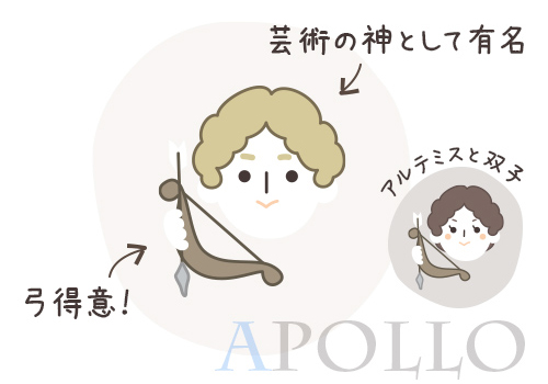 アポローン画像