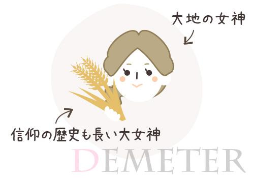 デーメーテール画像