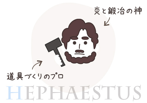 ヘーパイストス画像