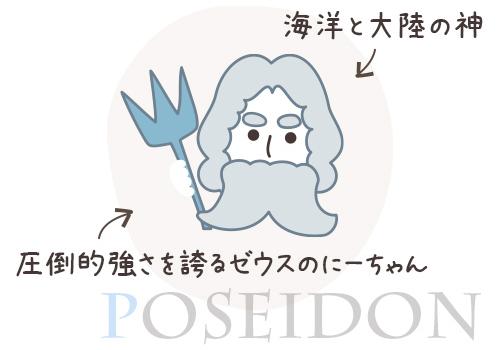 ポセイドーン画像
