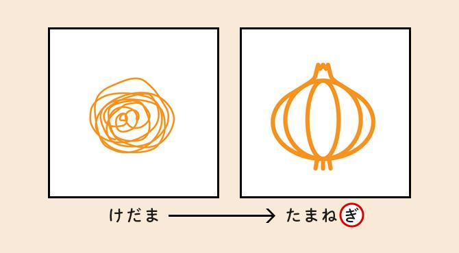頭文字「け」の画像
