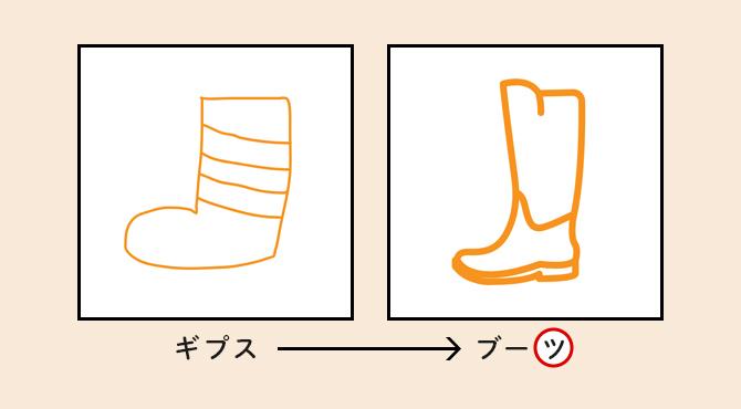 頭文字「ぎ」の画像