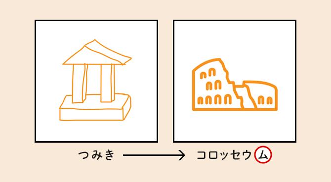 頭文字「つ」の画像