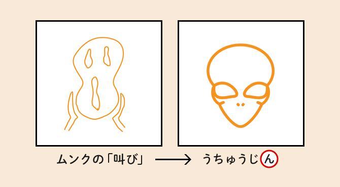 頭文字「む」の画像